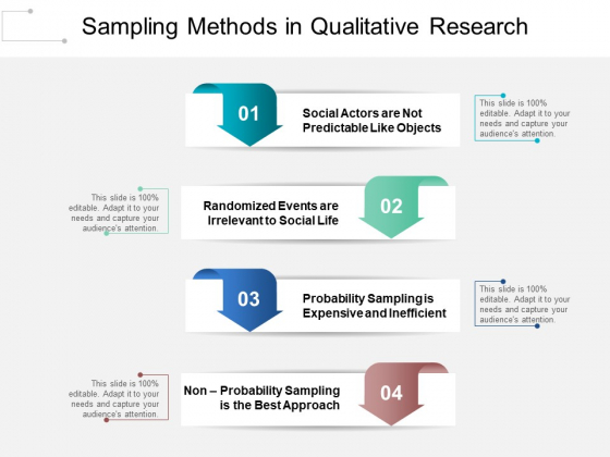 Sampling Methods In Qualitative Research Ppt PowerPoint Presentation Layouts Portrait