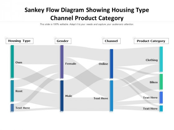 Sankey Flow Diagram Showing Housing Type Channel Product Category Ppt PowerPoint Presentation Outline Introduction PDF