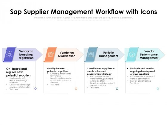 Sap Supplier Management Workflow With Icons Ppt PowerPoint Presentation Styles Example Topics PDF