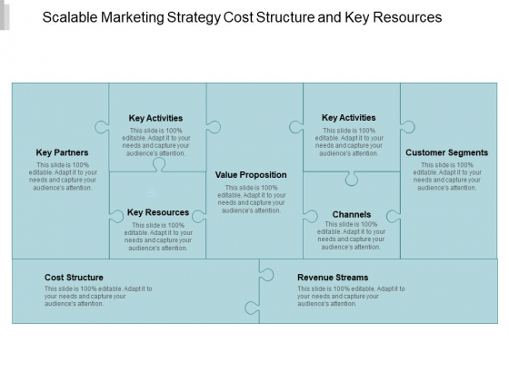 Scalable Marketing Strategy Cost Structure And Key Resources Ppt PowerPoint Presentation Summary Images