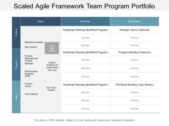 Scaled Agile Framework Team Program Portfolio Ppt PowerPoint Presentation Icon Model