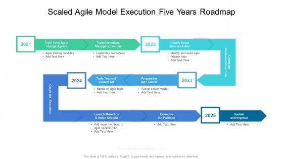 Scaled_Agile_Model_Execution_Five_Years_Roadmap_Diagrams_Slide_1