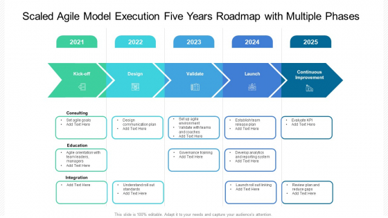Scaled_Agile_Model_Execution_Five_Years_Roadmap_With_Multiple_Phases_Pictures_Slide_1
