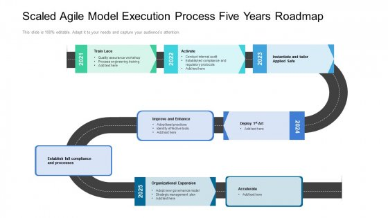 Scaled_Agile_Model_Execution_Process_Five_Years_Roadmap_Background_Slide_1
