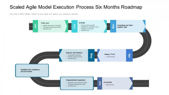 Scaled_Agile_Model_Execution_Process_Six_Months_Roadmap_Demonstration_Slide_1