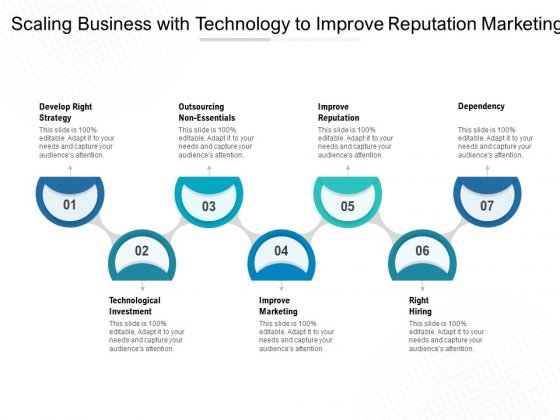 Scaling Business With Technology To Improve Reputation Marketing Ppt PowerPoint Presentation File Example