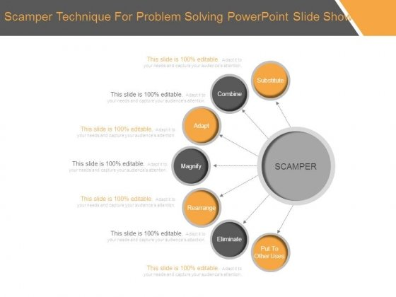 Scamper Technique For Problem Solving Powerpoint Slide Show