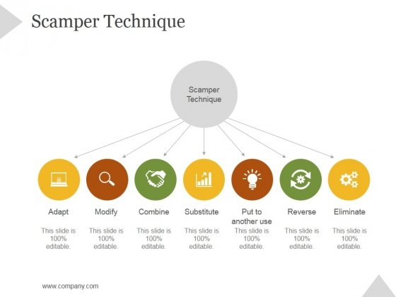 Scamper Technique Ppt PowerPoint Presentation Example 2015