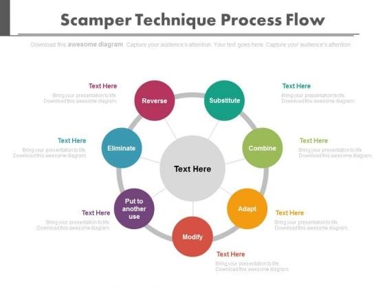 Scamper Technique Process Flow Ppt Slides
