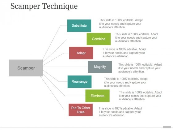 Scamper Technique Tamplate 1 Ppt PowerPoint Presentation Graphics