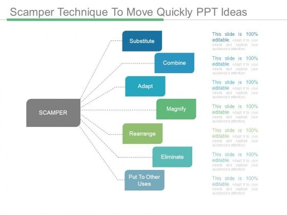 Scamper Technique To Move Quickly Ppt Ideas