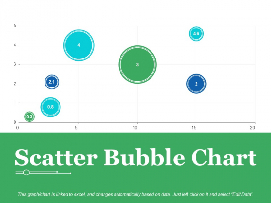 Scatter Bubble Chart Ppt PowerPoint Presentation Gallery Inspiration