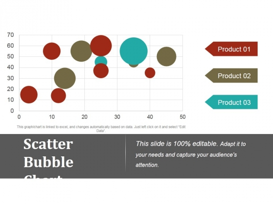 Scatter Bubble Chart Ppt PowerPoint Presentation Outline Rules