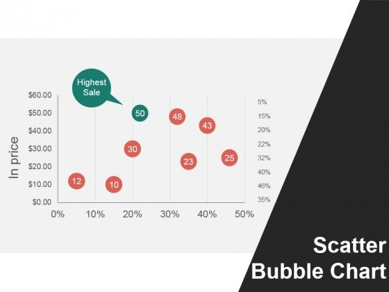 Scatter Bubble Chart Ppt PowerPoint Presentation Show Infographic Template