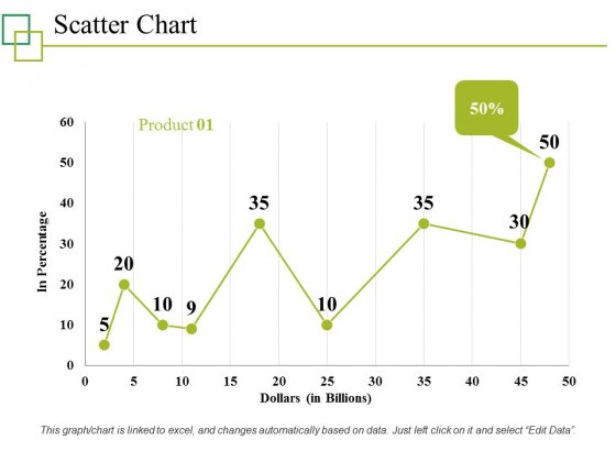 Scatter Chart Ppt PowerPoint Presentation File Graphics