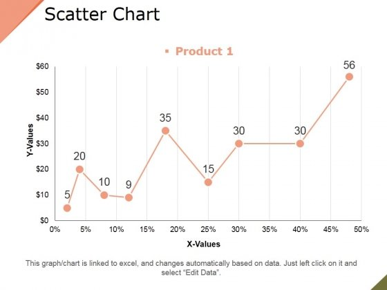 Scatter Chart Ppt PowerPoint Presentation Infographic Template Objects