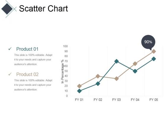Scatter Chart Ppt PowerPoint Presentation Pictures Slide Portrait