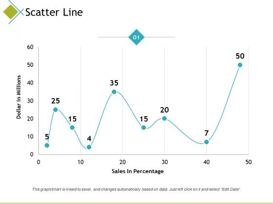 Scatter Line Finance Ppt PowerPoint Presentation Outline Templates