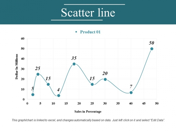 Scatter Line Ppt PowerPoint Presentation File Gallery
