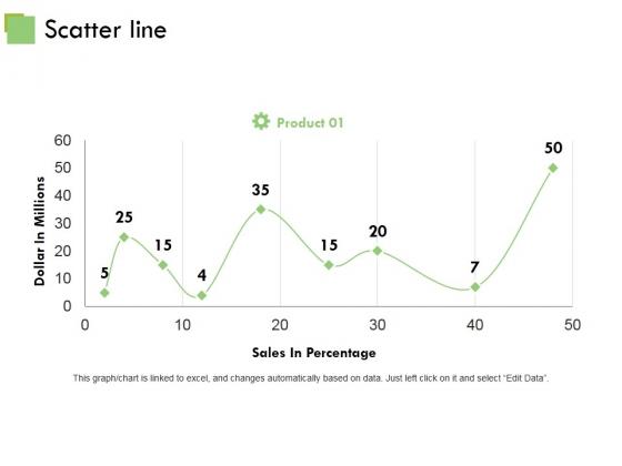 Scatter Line Ppt PowerPoint Presentation Slides Background Images