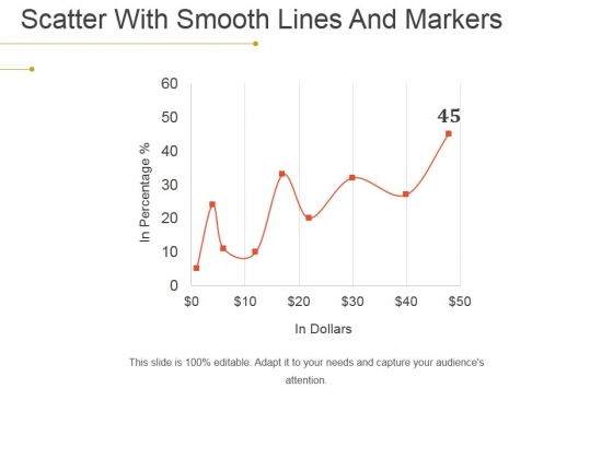 Scatter With Smooth Lines And Markers Ppt PowerPoint Presentation Model Example Topics