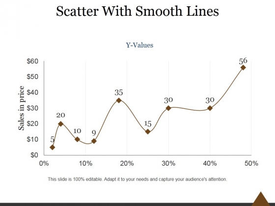 Scatter With Smooth Lines Ppt PowerPoint Presentation Picture