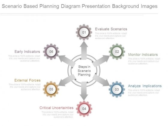 Scenario Based Planning Diagram Presentation Background Images