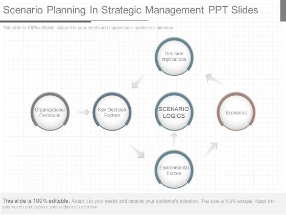 Scenario Planning In Strategic Management Ppt Slides