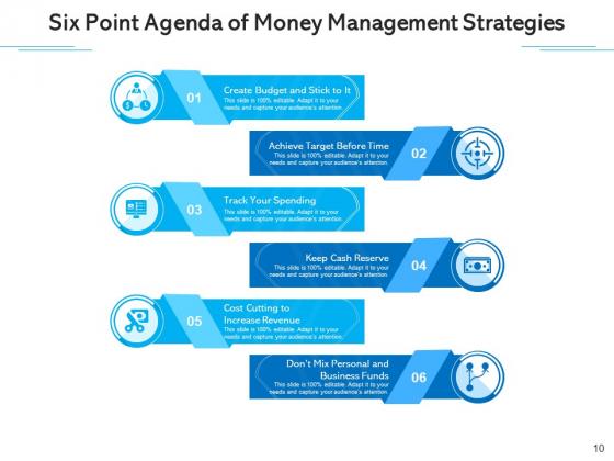 Schedule_Six_Business_Plan_Ppt_PowerPoint_Presentation_Complete_Deck_Slide_10