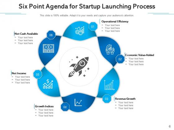 Schedule_Six_Business_Plan_Ppt_PowerPoint_Presentation_Complete_Deck_Slide_6