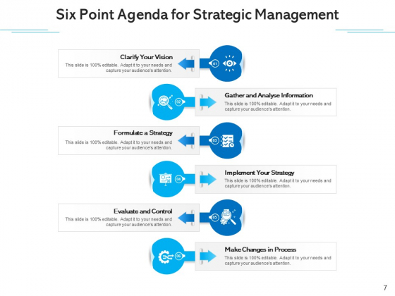 Schedule_Six_Business_Plan_Ppt_PowerPoint_Presentation_Complete_Deck_Slide_7