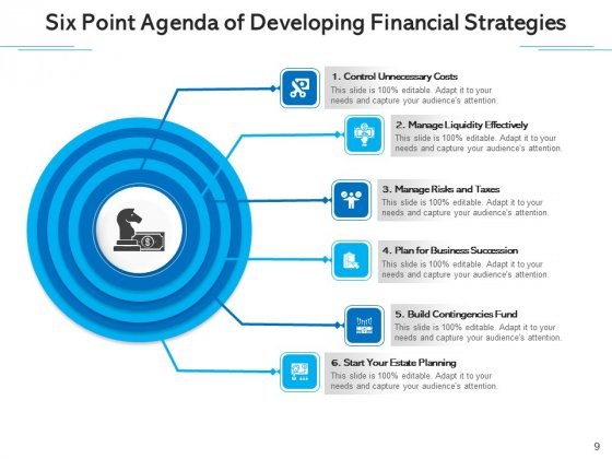 Schedule_Six_Business_Plan_Ppt_PowerPoint_Presentation_Complete_Deck_Slide_9