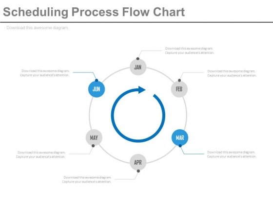 Scheduling Process Flow Chart Ppt Slides