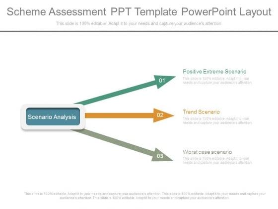 Scheme Assessment Ppt Template Powerpoint Layout
