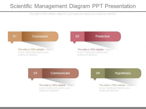 Scientific Management Diagram Ppt Presentation