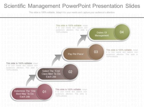 scientific management powerpoint presentation slides - powerpoint, Modern powerpoint