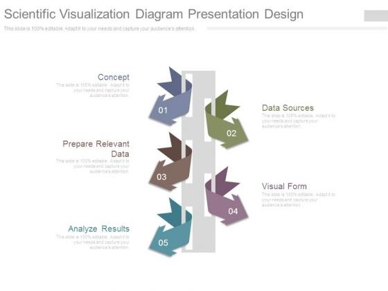 Scientific Visualization Diagram Presentation Design