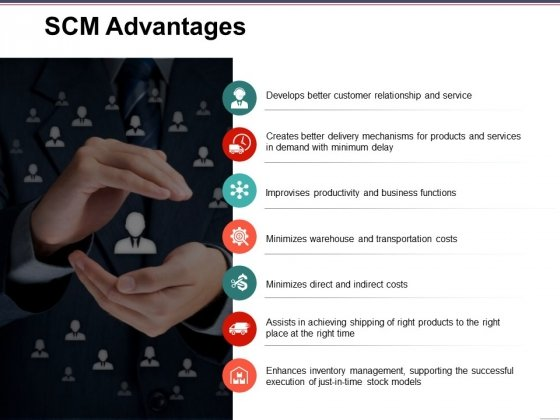 Scm Advantages Ppt PowerPoint Presentation Infographics Icons