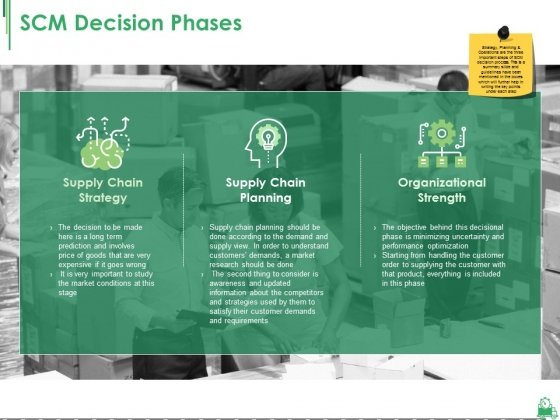 Scm Decision Phases Ppt PowerPoint Presentation Outline Gridlines