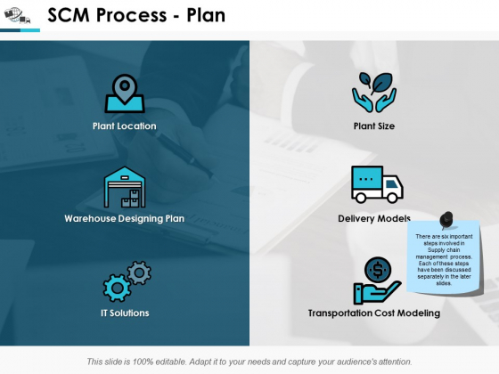 Scm Process Plan It Solutions Ppt Powerpoint Presentation Outline Topics
