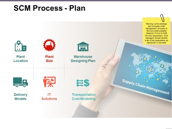 Scm Process Plan Template 1 Ppt PowerPoint Presentation Icon Styles