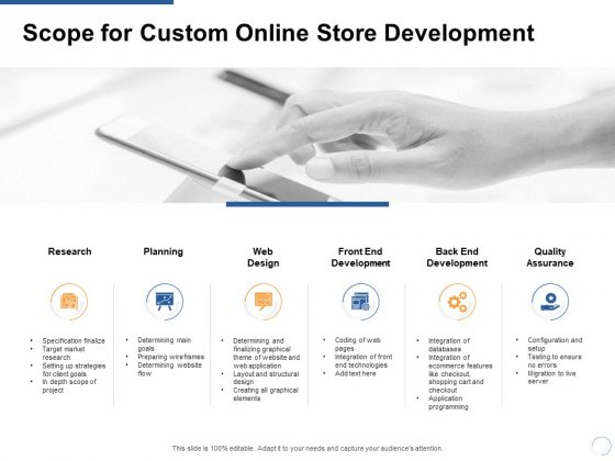 Scope For Custom Online Store Development Planning Ppt PowerPoint Presentation Summary Picture
