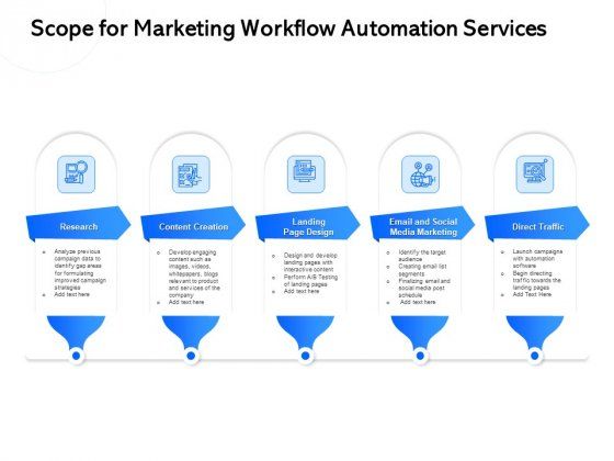 Scope For Marketing Workflow Automation Services Ppt Ideas Deck PDF