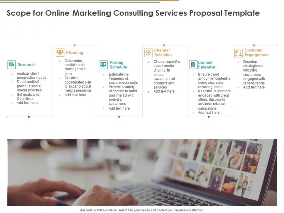 Scope For Online Marketing Consulting Services Proposal Template Ppt Outline Design Inspiration PDF
