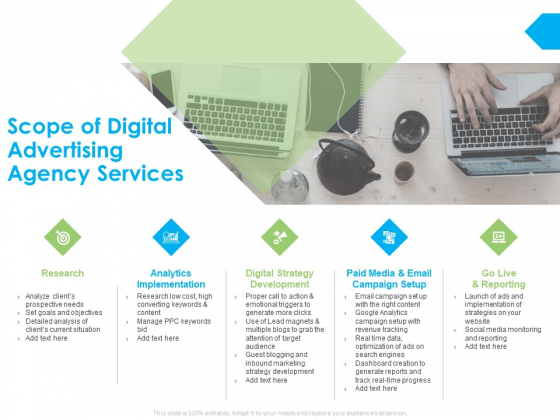 Scope Of Digital Advertising Agency Services Ppt PowerPoint Presentation Slides Vector