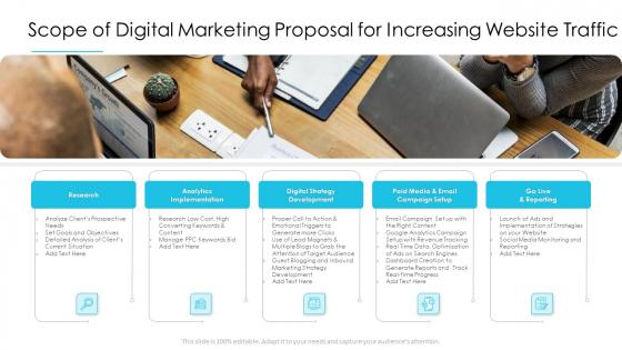 Scope Of Digital Marketing Proposal For Increasing Website Traffic Sample PDF