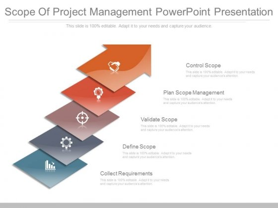 Scope Of Project Management Powerpoint Presentation - PowerPoint ...