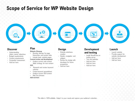 Scope Of Service For WP Website Design Ppt PowerPoint Presentation Infographics Summary