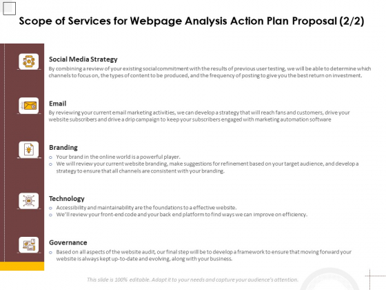 Scope Of Services For Webpage Analysis Action Plan Proposal Ppt PowerPoint Presentation Summary Deck PDF