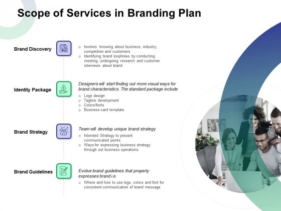 Scope Of Services In Branding Plan Ppt Visual Aids Gallery PDF